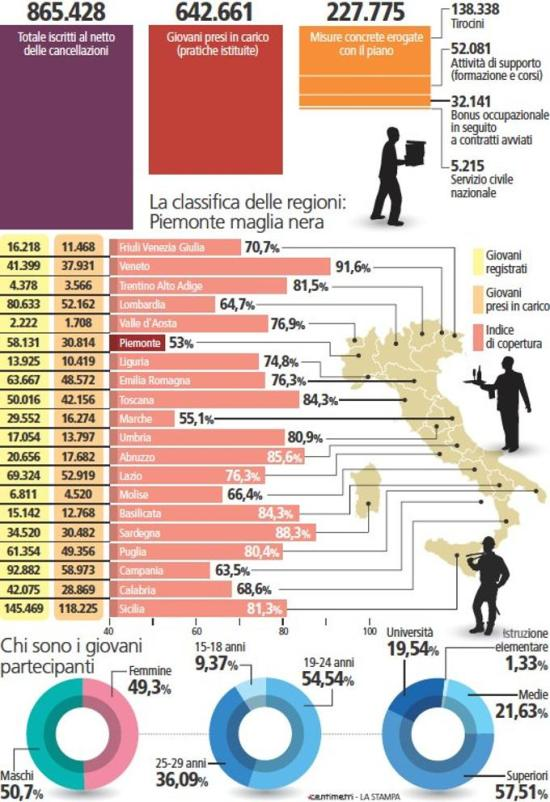 statistiche la stampa.jpg